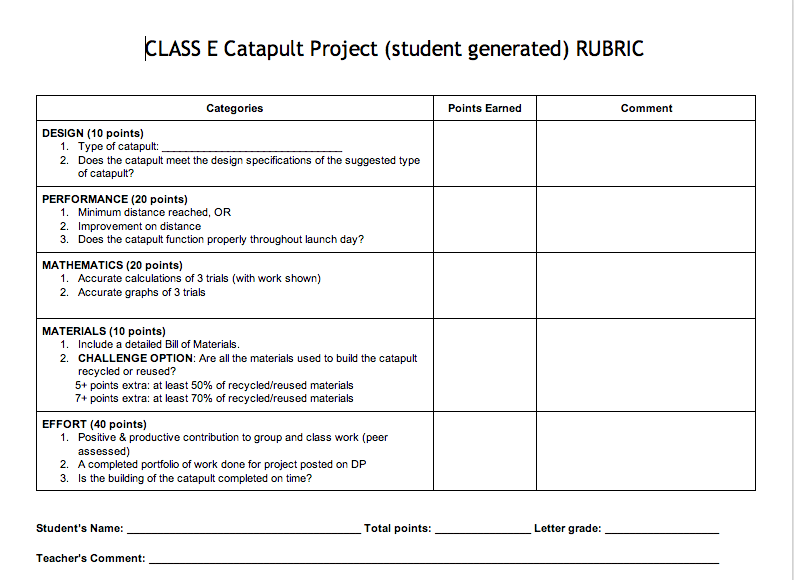 gerald 4mat book review grading rubric Literature review update – grading rubric name of student:_____ total possible points: 20 task possible points points given.